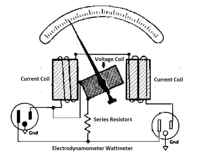 Robinair Volt Wattmeter